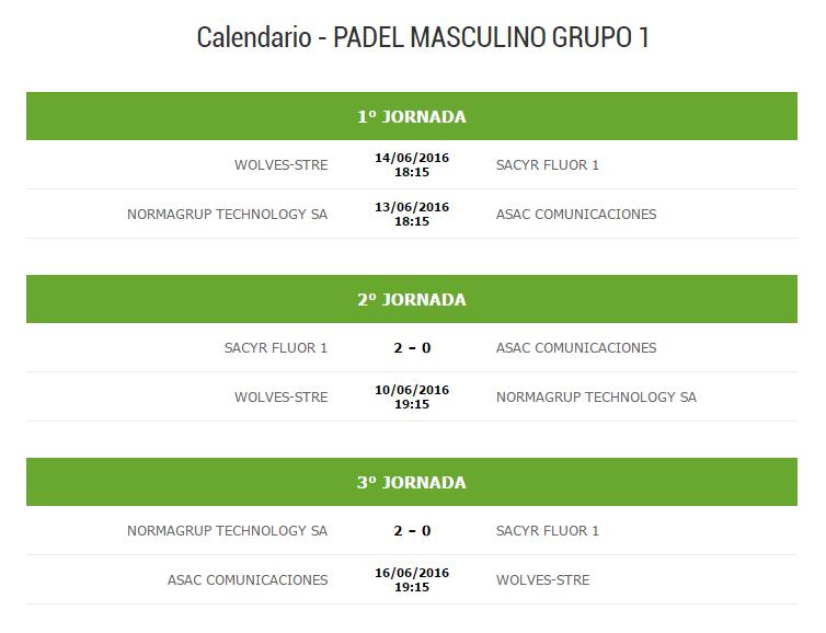 Clasificación Padel grupo I Tercera jornada