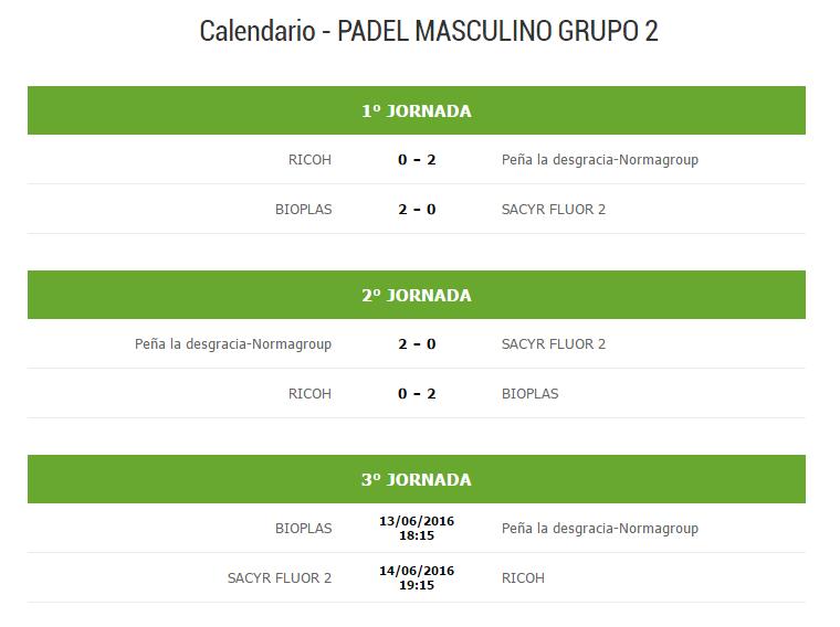 Clasificación Padel grupo II Tercera jornada