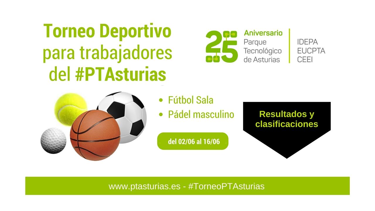 Resultados y clasificación Torneo PTAsturias
