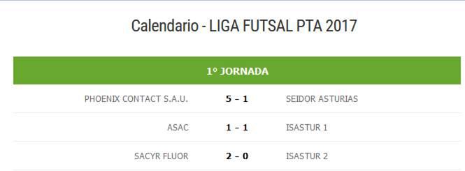 Resultados y Clasificación Torneo Futsal